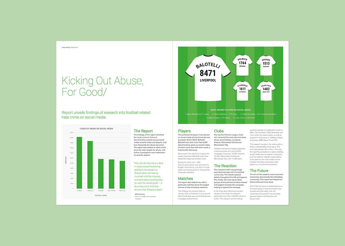 Brandwatch-Report_Pages-Portfolio_KIO-03