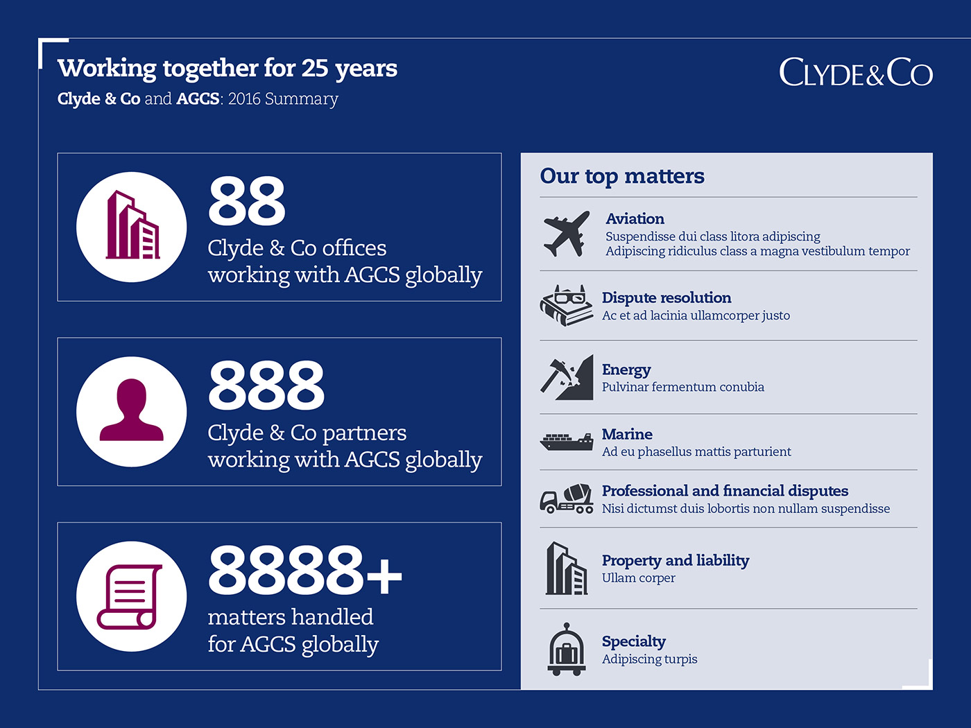 Clyde-Co_Allianz-Infographic_01_Rob-Barrett