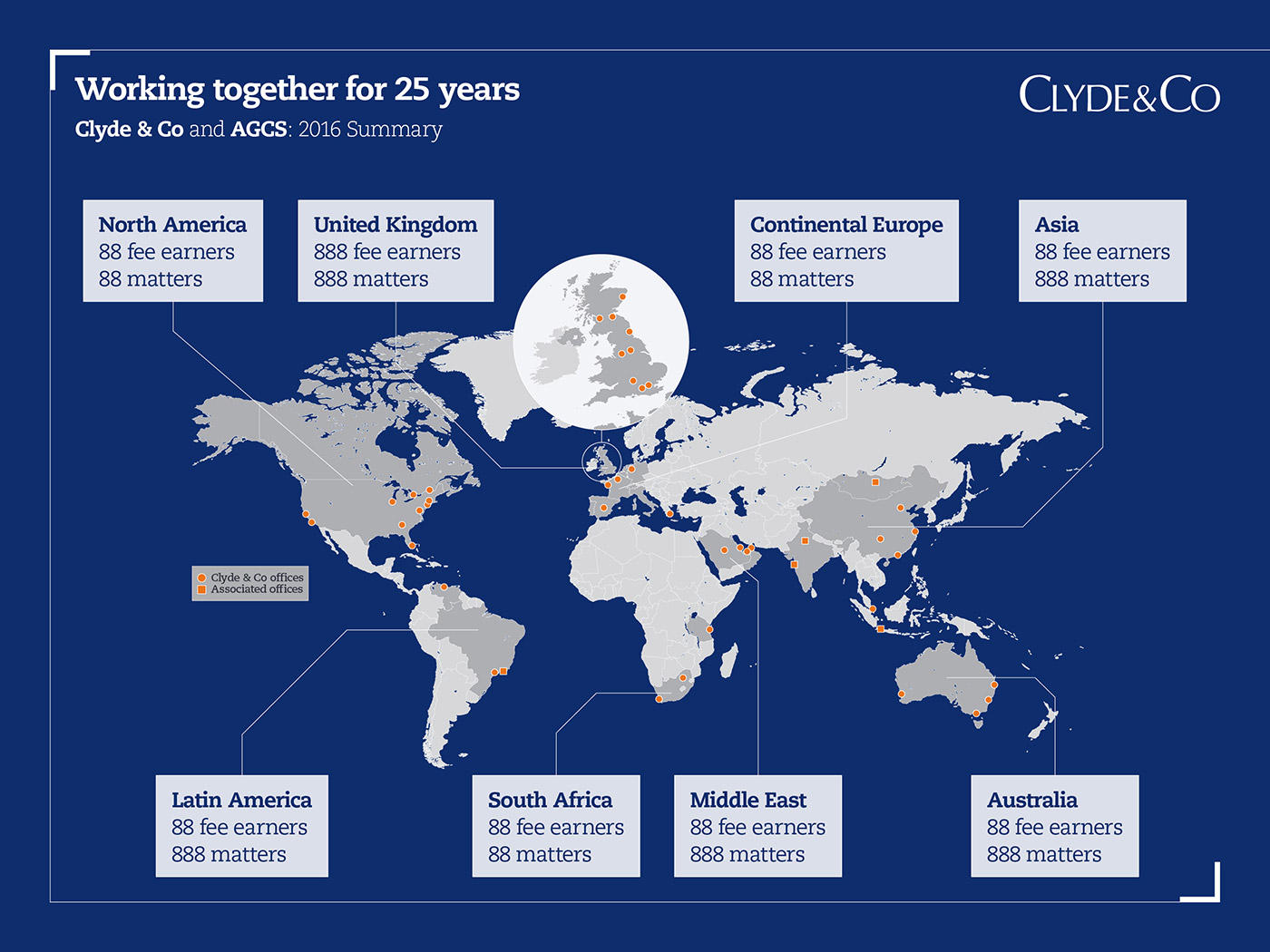 Clyde-Co_Allianz-Infographic_02_Rob-Barrett