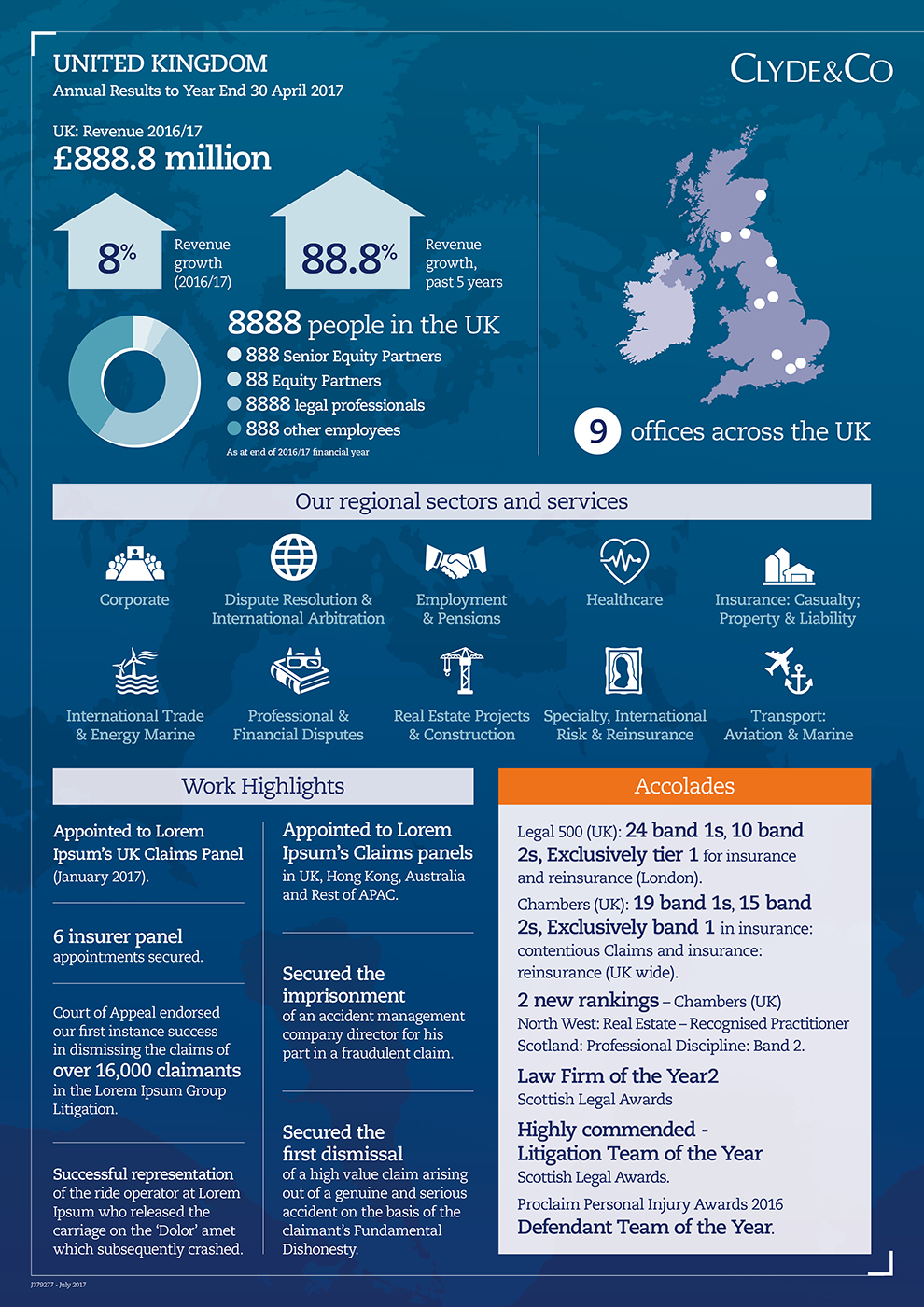 Clyde-Co_Annual-Results-2017_Infographic_02_Rob-Barrett