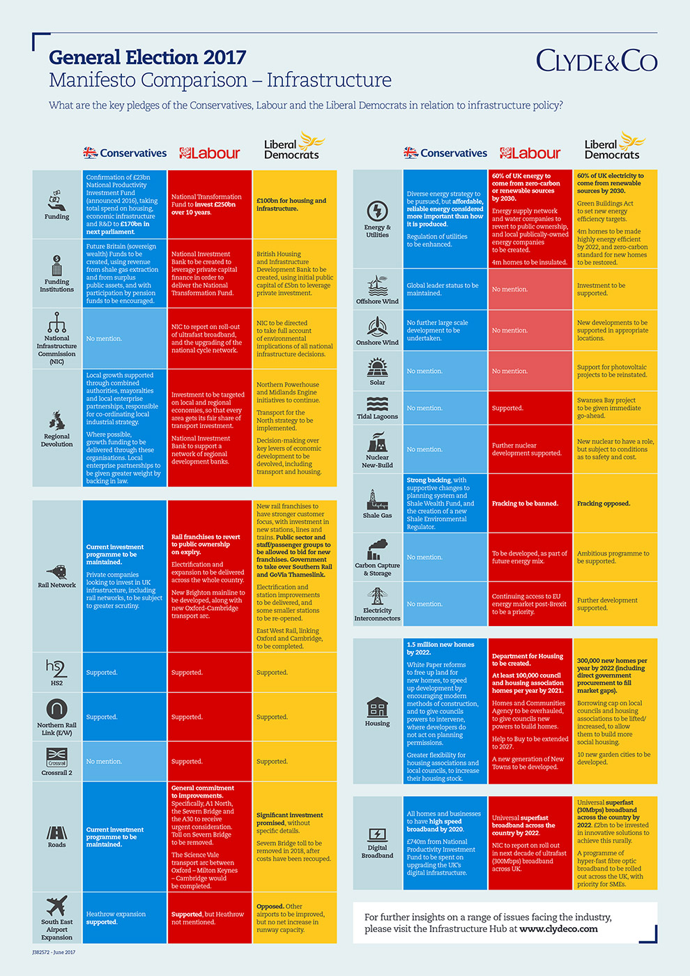 Clyde-Co_Manifesto-Infographic_Rob-Barrett