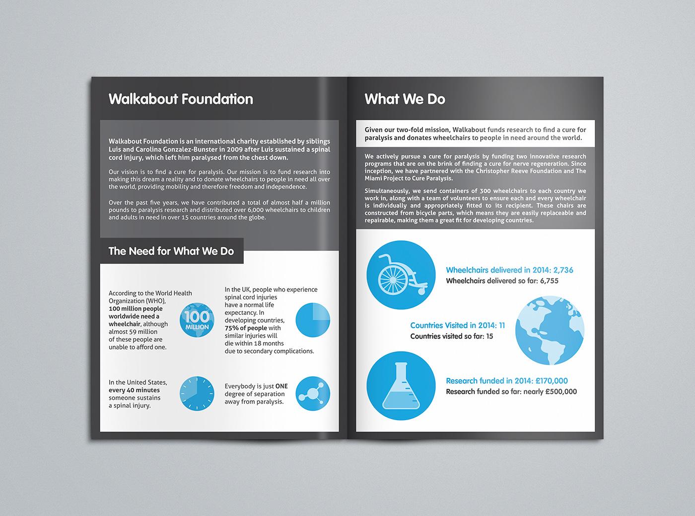 Walkabout-Foundation_2014-Financial-Summary_02_Rob-Barrett