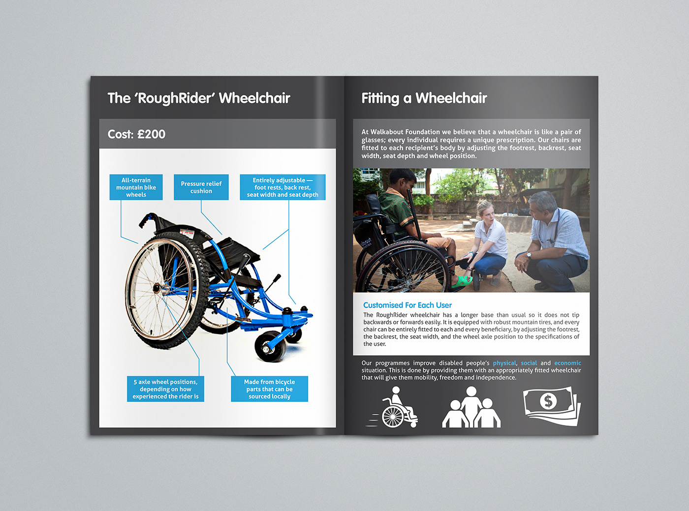 Walkabout-Foundation_2014-Financial-Summary_03_Rob-Barrett